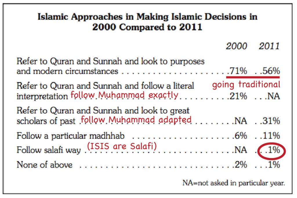 mosque report